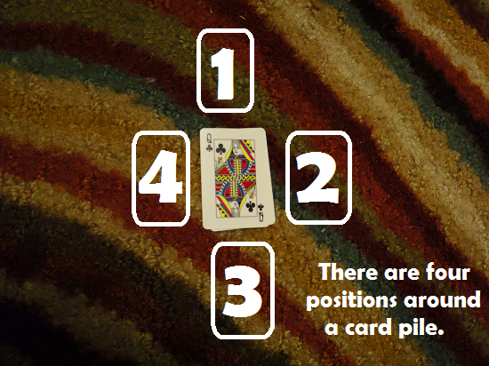 Make 10 - four positions surrounding a face card.